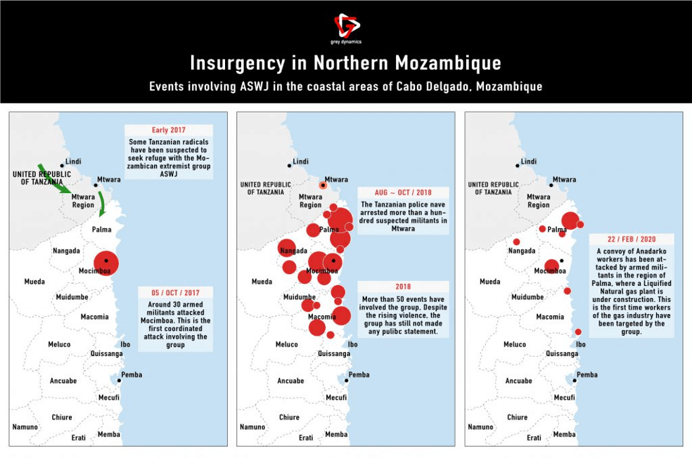 ISIS Mozambique